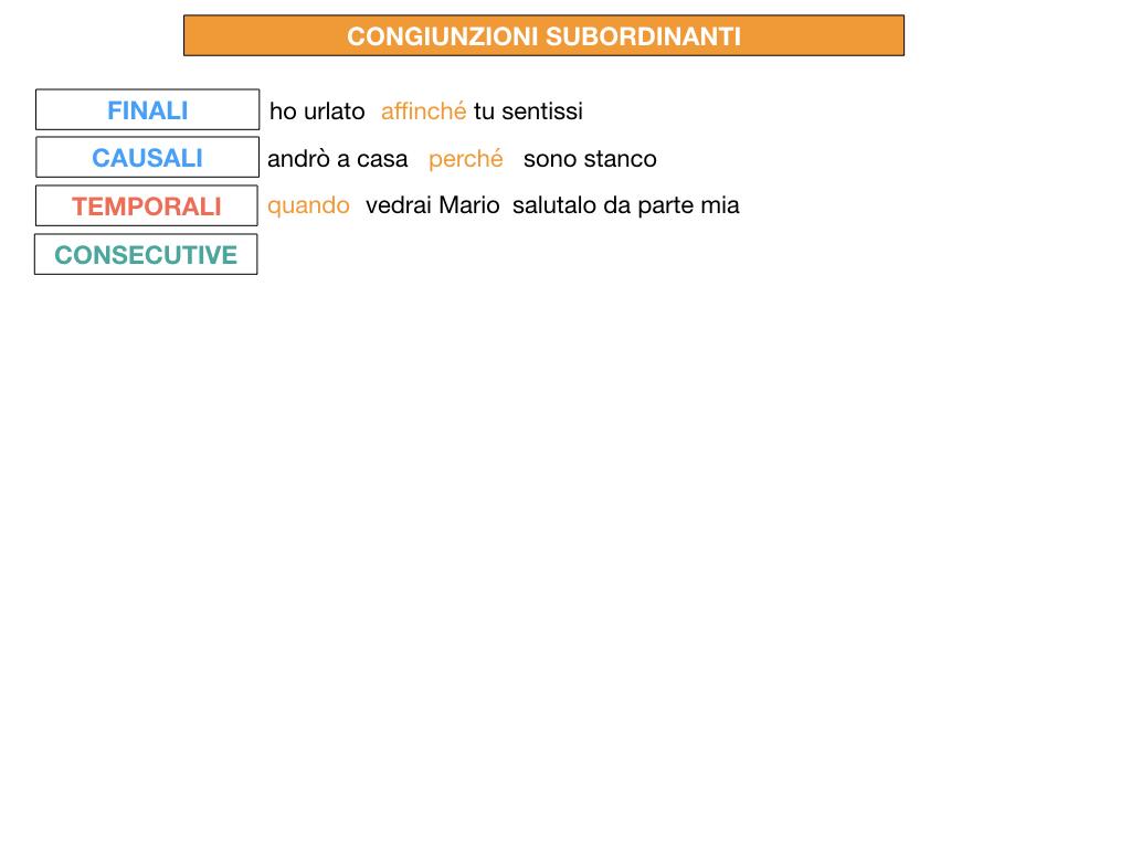 3. GRAMMATICA_CONGIUNZIONI_SUBORDINANTI_SIMULAZIONE.184