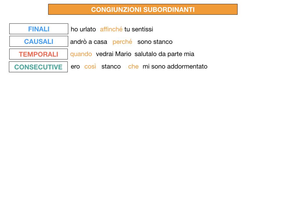 3. GRAMMATICA_CONGIUNZIONI_SUBORDINANTI_SIMULAZIONE.187