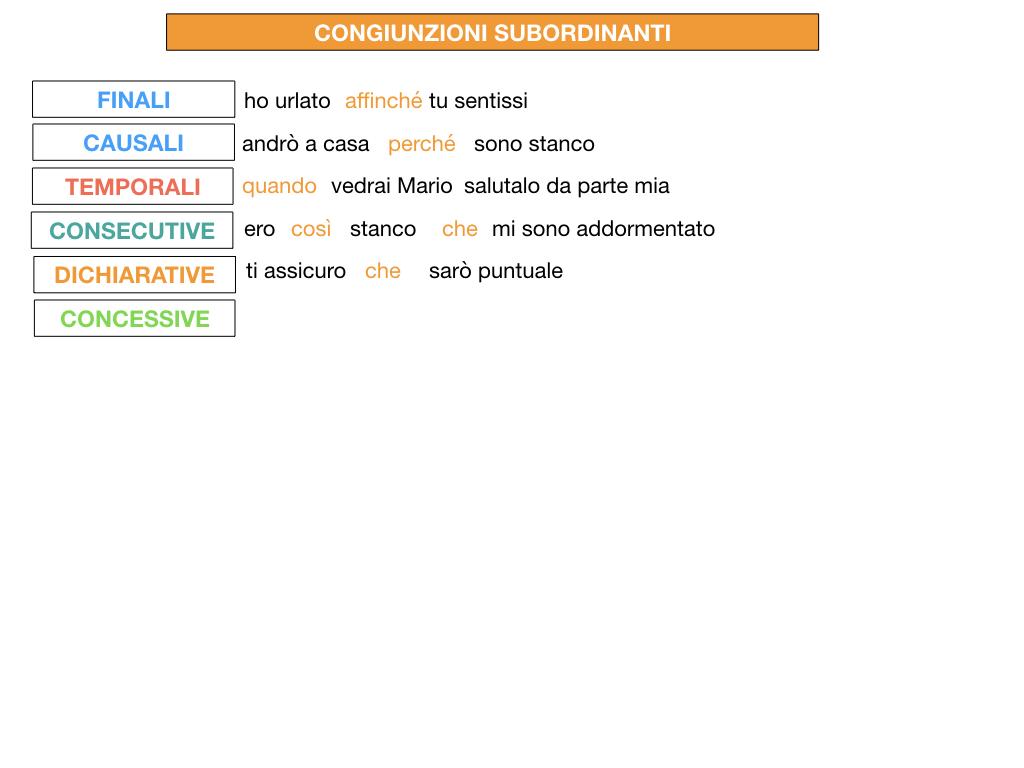 3. GRAMMATICA_CONGIUNZIONI_SUBORDINANTI_SIMULAZIONE.192