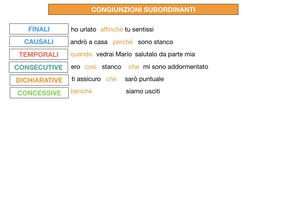 3. GRAMMATICA_CONGIUNZIONI_SUBORDINANTI_SIMULAZIONE.194