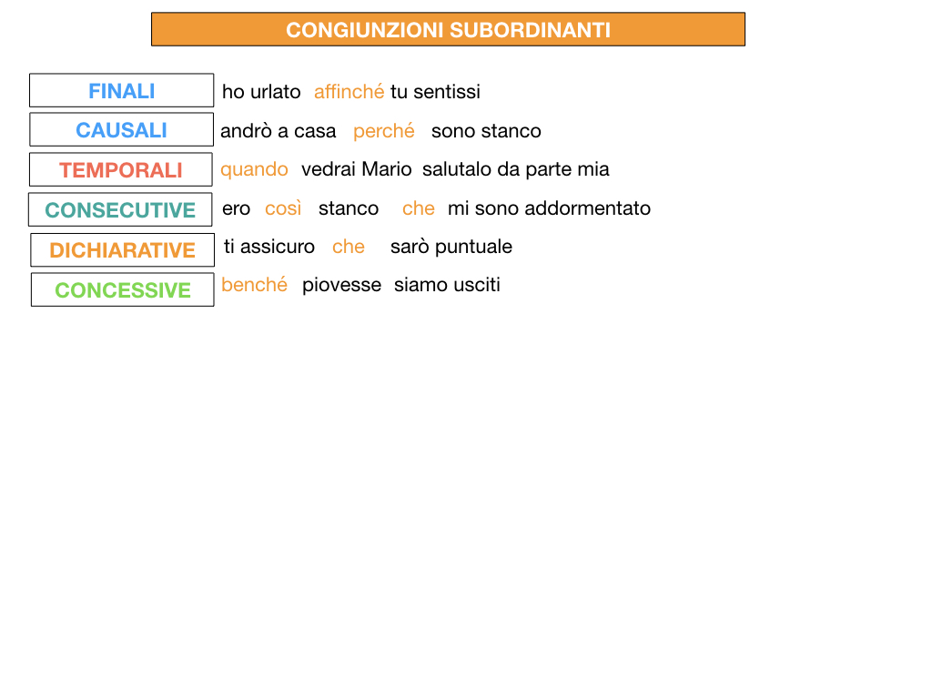 3. GRAMMATICA_CONGIUNZIONI_SUBORDINANTI_SIMULAZIONE.195