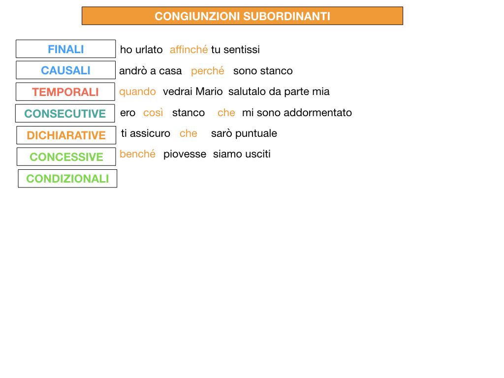 3. GRAMMATICA_CONGIUNZIONI_SUBORDINANTI_SIMULAZIONE.196