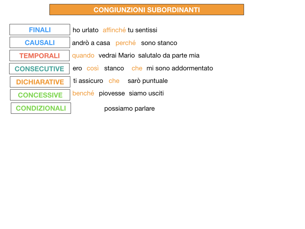 3. GRAMMATICA_CONGIUNZIONI_SUBORDINANTI_SIMULAZIONE.197