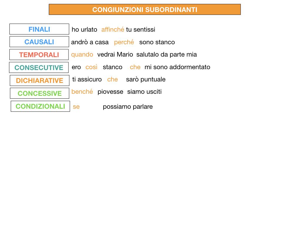 3. GRAMMATICA_CONGIUNZIONI_SUBORDINANTI_SIMULAZIONE.198