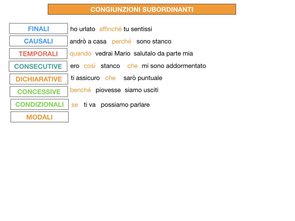 3. GRAMMATICA_CONGIUNZIONI_SUBORDINANTI_SIMULAZIONE.200