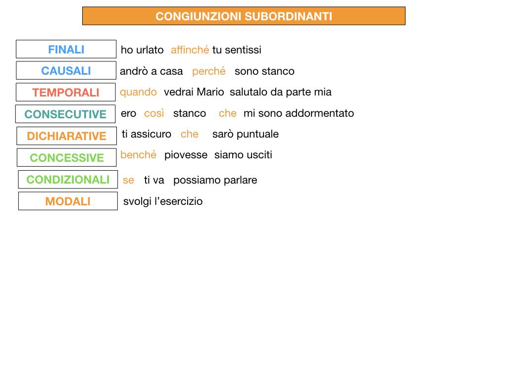 3. GRAMMATICA_CONGIUNZIONI_SUBORDINANTI_SIMULAZIONE.201