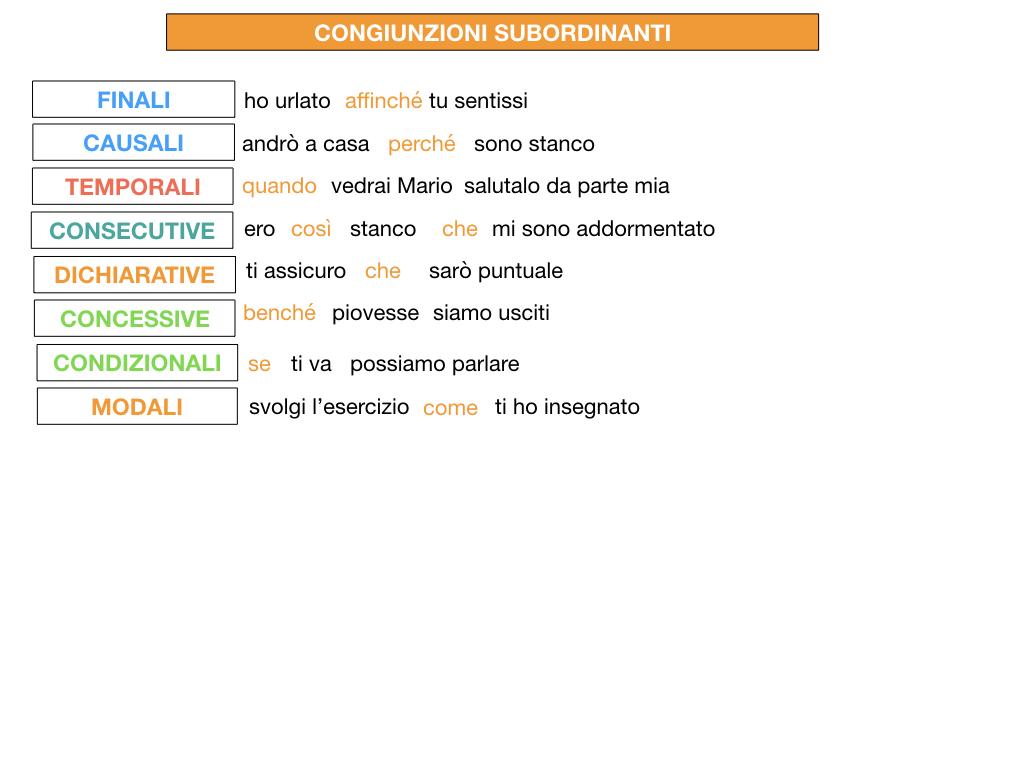 3. GRAMMATICA_CONGIUNZIONI_SUBORDINANTI_SIMULAZIONE.203