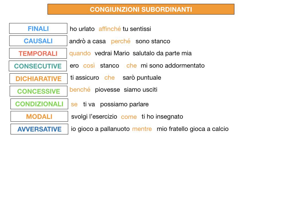 3. GRAMMATICA_CONGIUNZIONI_SUBORDINANTI_SIMULAZIONE.207