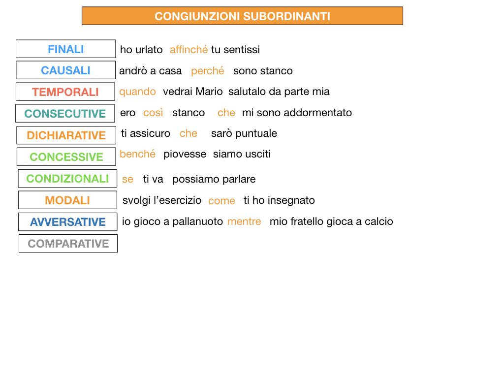 3. GRAMMATICA_CONGIUNZIONI_SUBORDINANTI_SIMULAZIONE.208