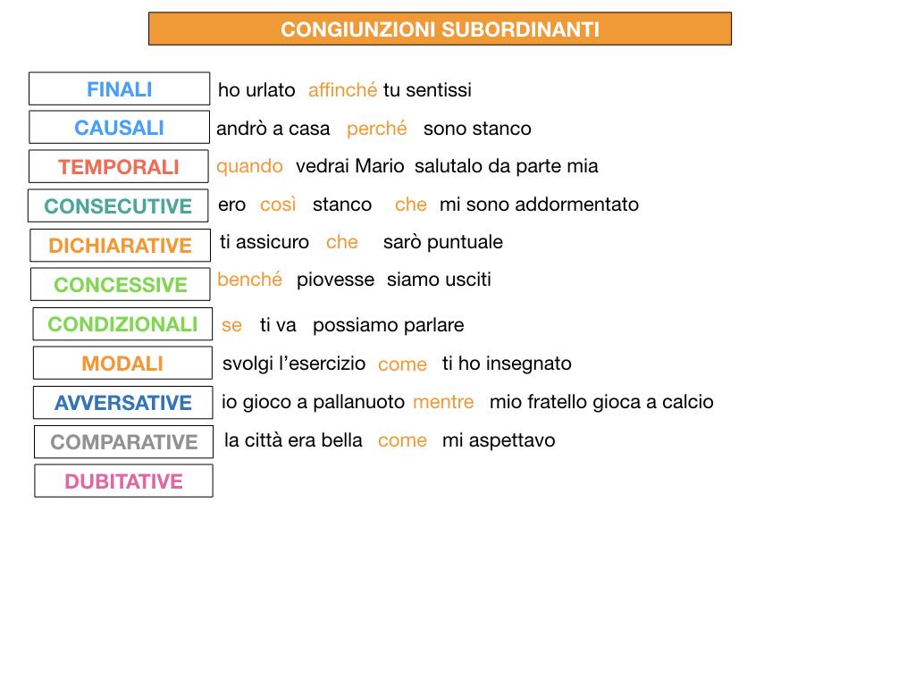 3. GRAMMATICA_CONGIUNZIONI_SUBORDINANTI_SIMULAZIONE.212