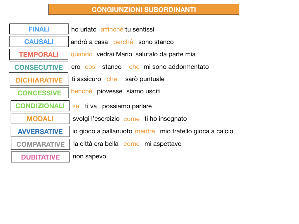 3. GRAMMATICA_CONGIUNZIONI_SUBORDINANTI_SIMULAZIONE.213
