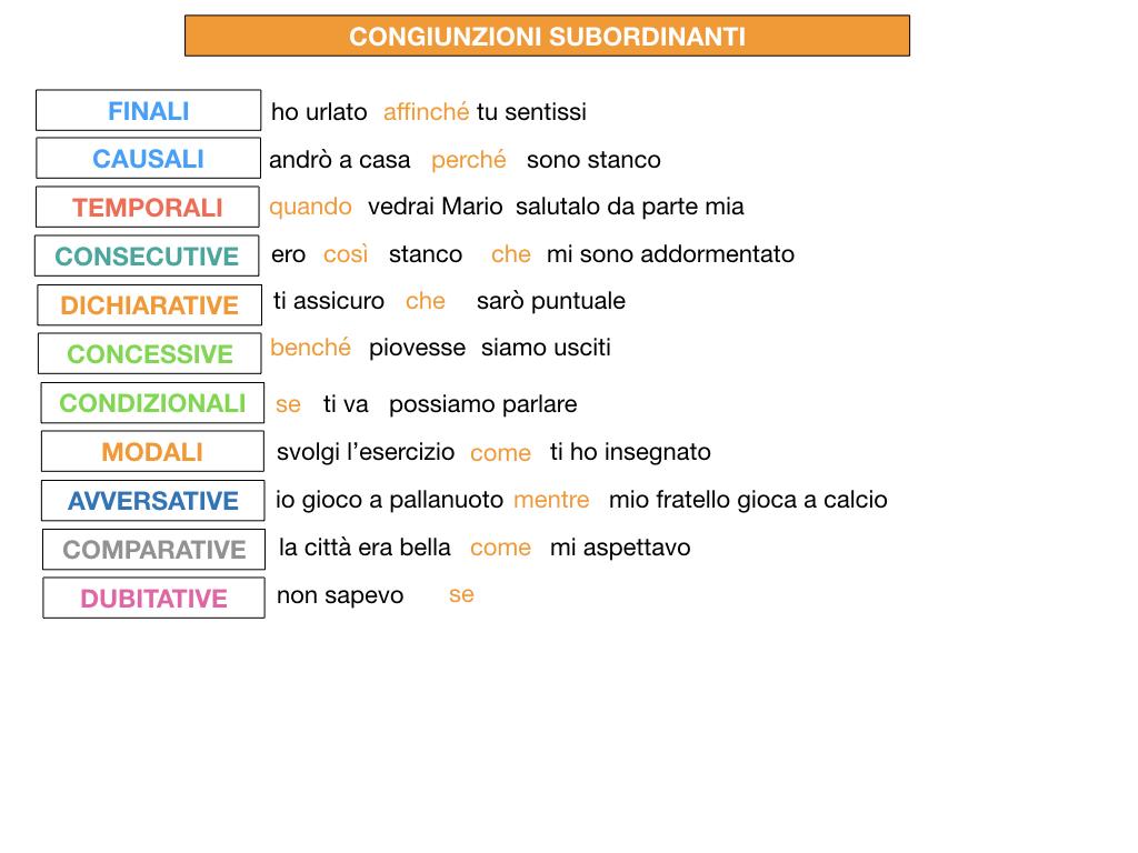 3. GRAMMATICA_CONGIUNZIONI_SUBORDINANTI_SIMULAZIONE.214