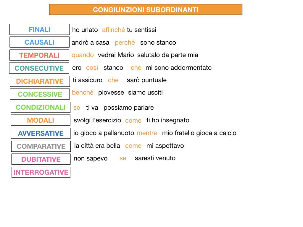 3. GRAMMATICA_CONGIUNZIONI_SUBORDINANTI_SIMULAZIONE.216