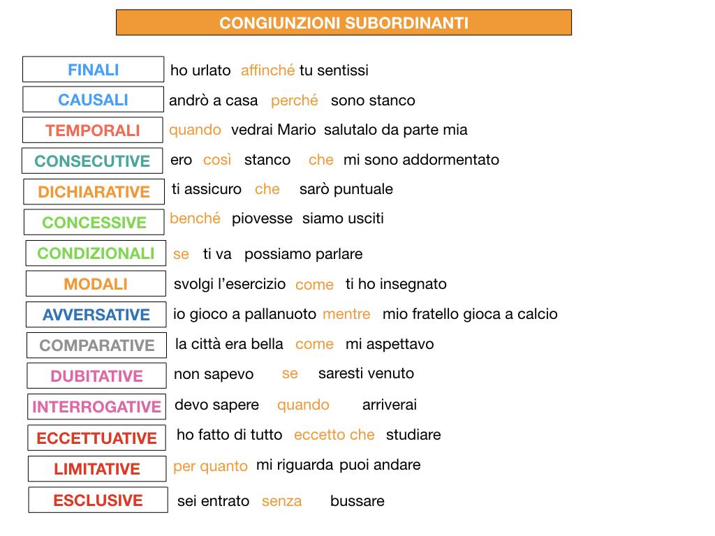 3. GRAMMATICA_CONGIUNZIONI_SUBORDINANTI_SIMULAZIONE.231