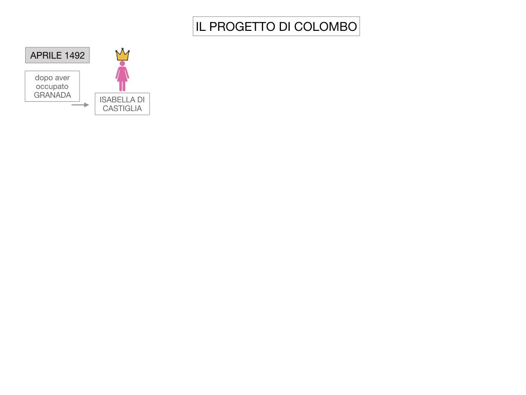 3. IL NUOVO MONDO LA SCOPERTA DELL'AMERICA_SIMULAZIONE.014