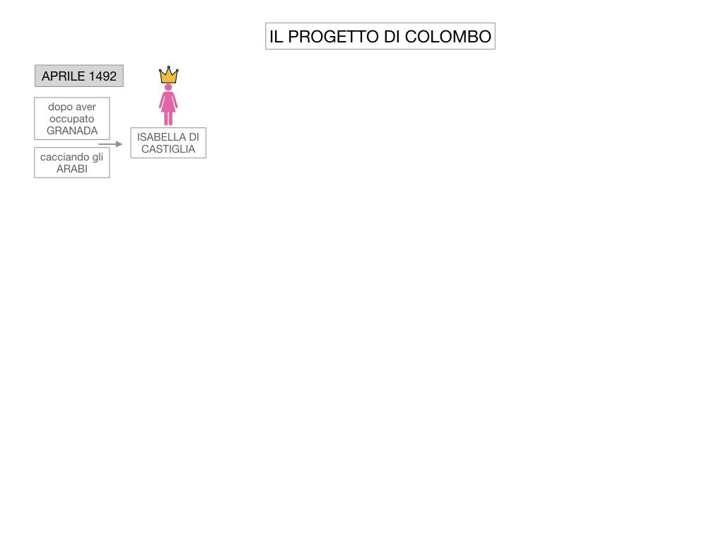 3. IL NUOVO MONDO LA SCOPERTA DELL'AMERICA_SIMULAZIONE.015