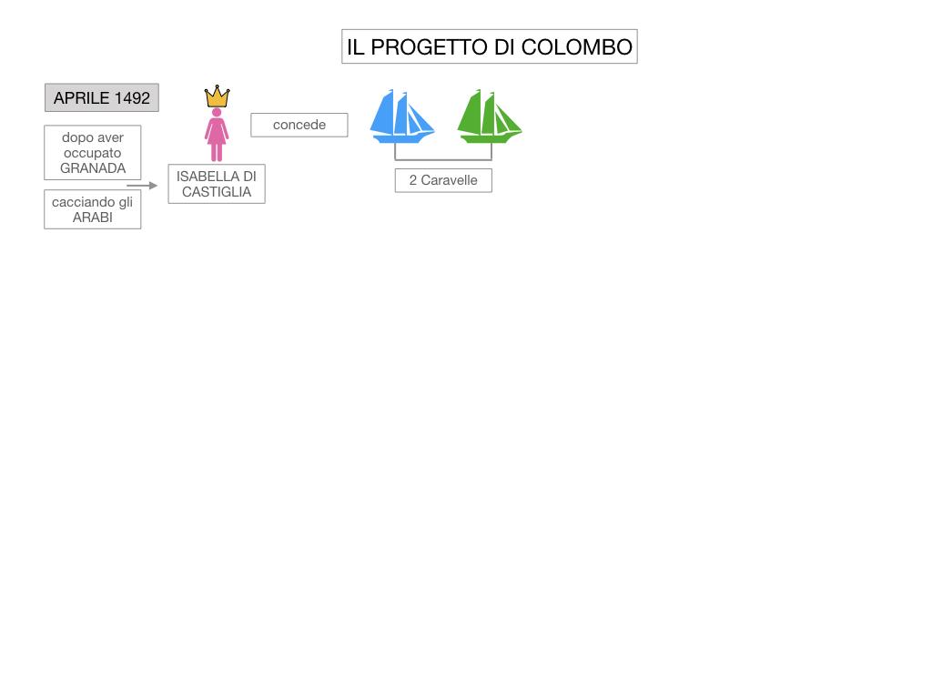 3. IL NUOVO MONDO LA SCOPERTA DELL'AMERICA_SIMULAZIONE.016