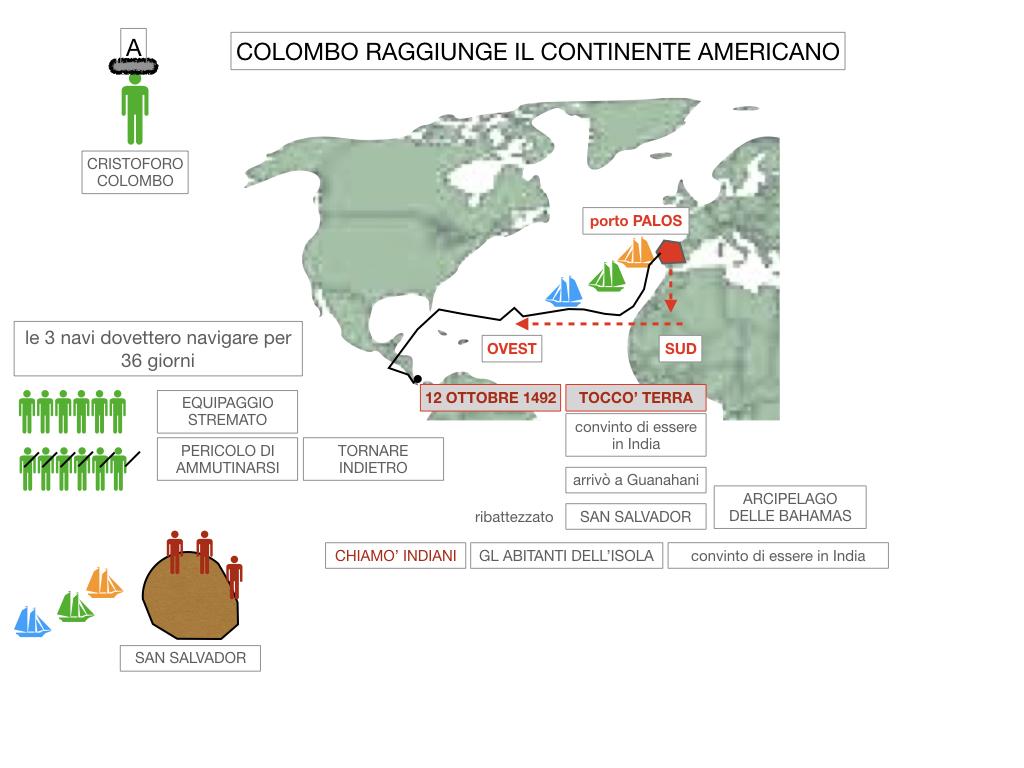3. IL NUOVO MONDO LA SCOPERTA DELL'AMERICA_SIMULAZIONE.070