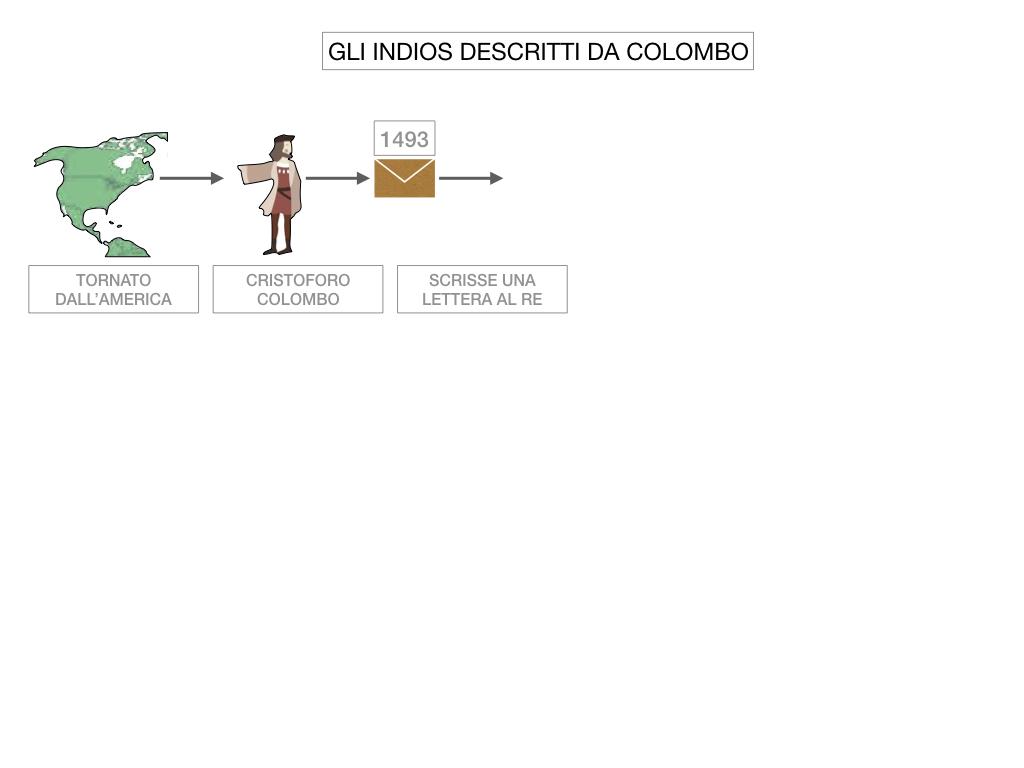 3. IL NUOVO MONDO LA SCOPERTA DELL'AMERICA_SIMULAZIONE.080