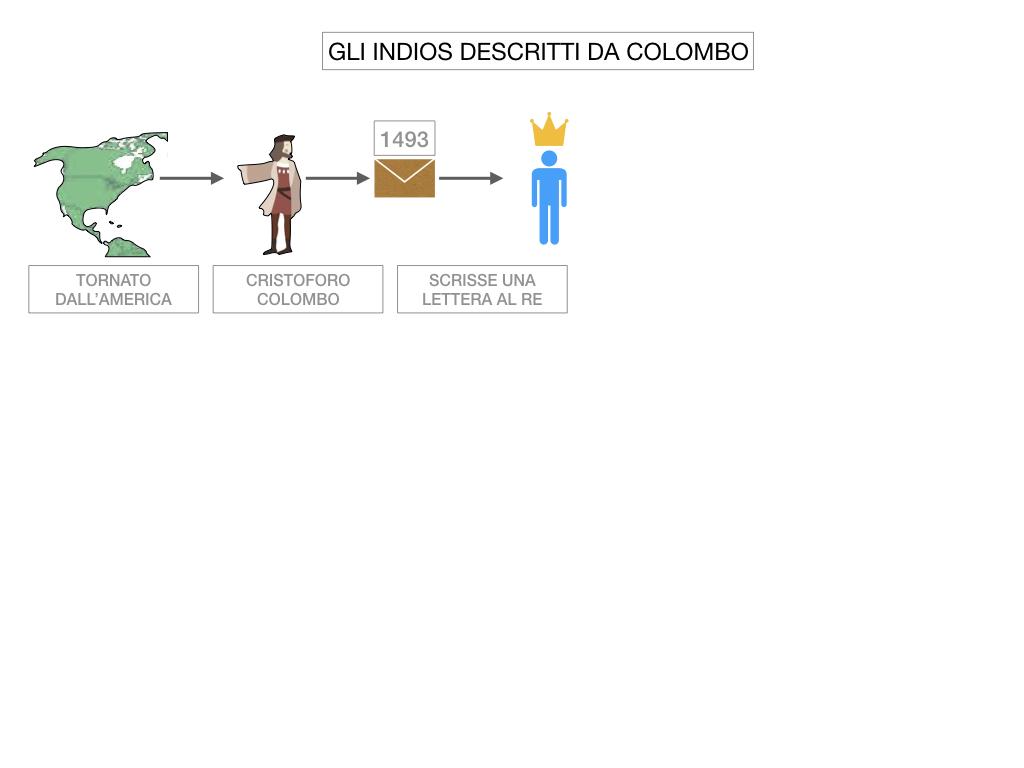3. IL NUOVO MONDO LA SCOPERTA DELL'AMERICA_SIMULAZIONE.081