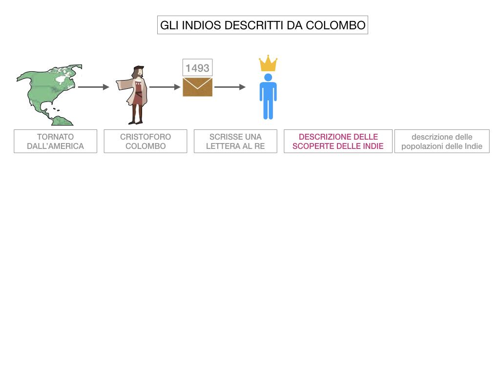 3. IL NUOVO MONDO LA SCOPERTA DELL'AMERICA_SIMULAZIONE.083