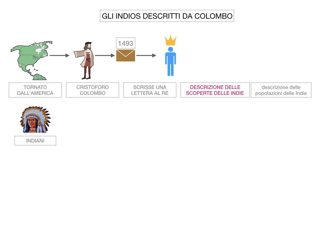 3. IL NUOVO MONDO LA SCOPERTA DELL'AMERICA_SIMULAZIONE.084