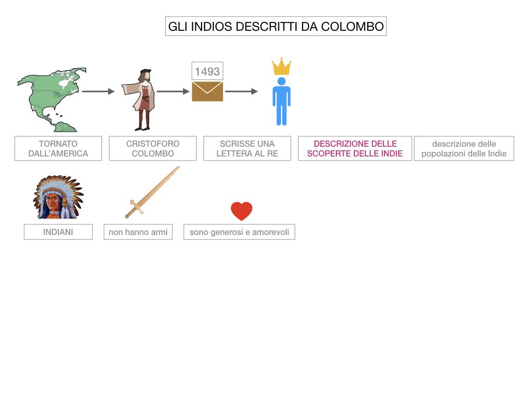 3. IL NUOVO MONDO LA SCOPERTA DELL'AMERICA_SIMULAZIONE.086
