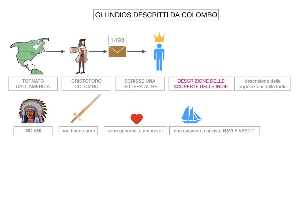 3. IL NUOVO MONDO LA SCOPERTA DELL'AMERICA_SIMULAZIONE.087