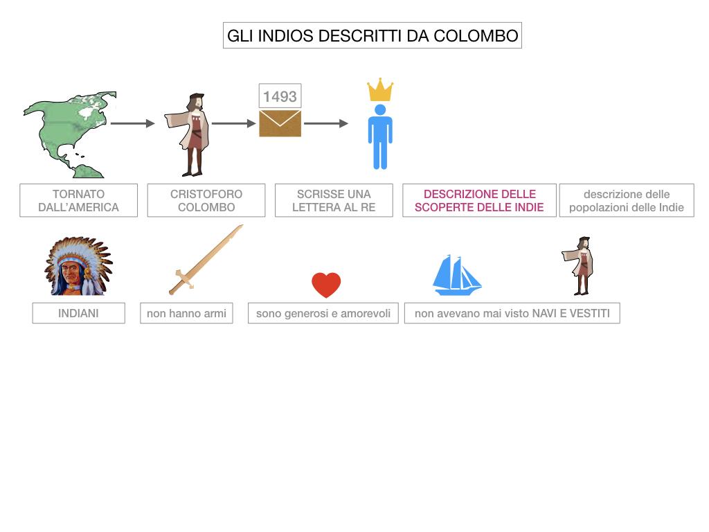 3. IL NUOVO MONDO LA SCOPERTA DELL'AMERICA_SIMULAZIONE.088