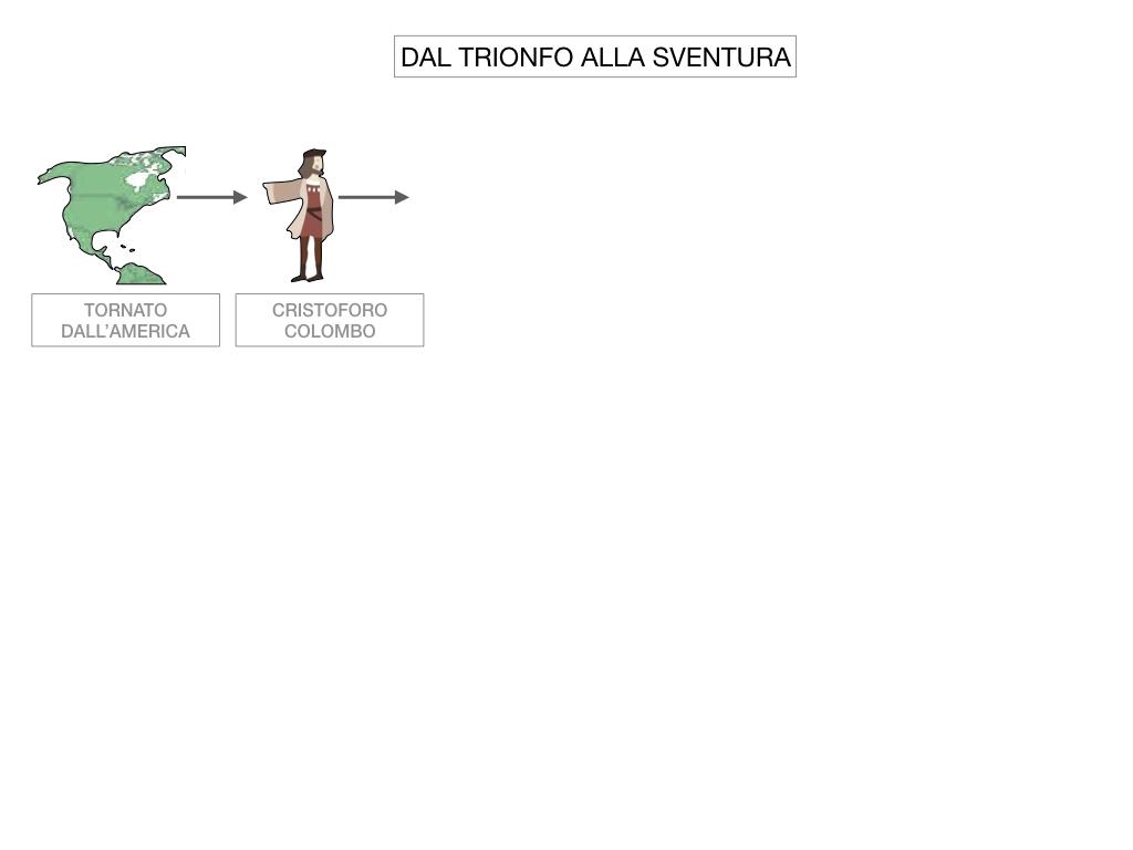 3. IL NUOVO MONDO LA SCOPERTA DELL'AMERICA_SIMULAZIONE.092