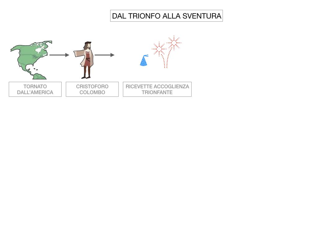 3. IL NUOVO MONDO LA SCOPERTA DELL'AMERICA_SIMULAZIONE.093