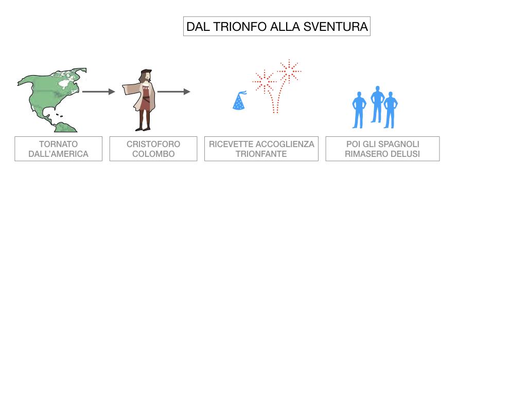 3. IL NUOVO MONDO LA SCOPERTA DELL'AMERICA_SIMULAZIONE.094