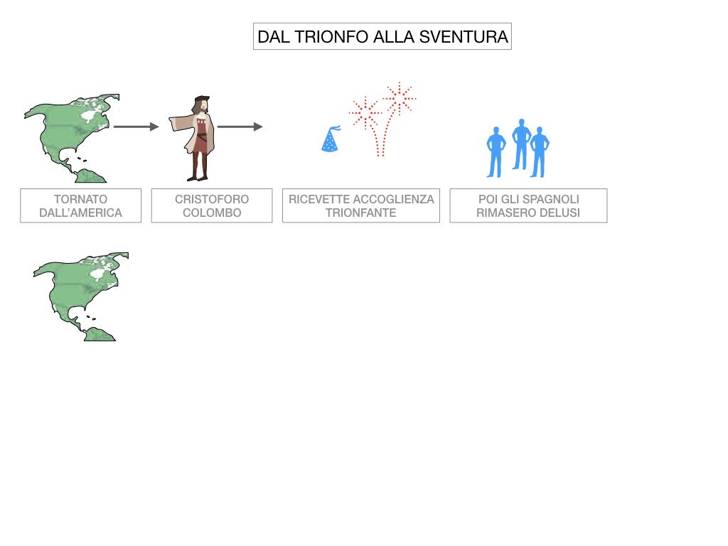 3. IL NUOVO MONDO LA SCOPERTA DELL'AMERICA_SIMULAZIONE.095