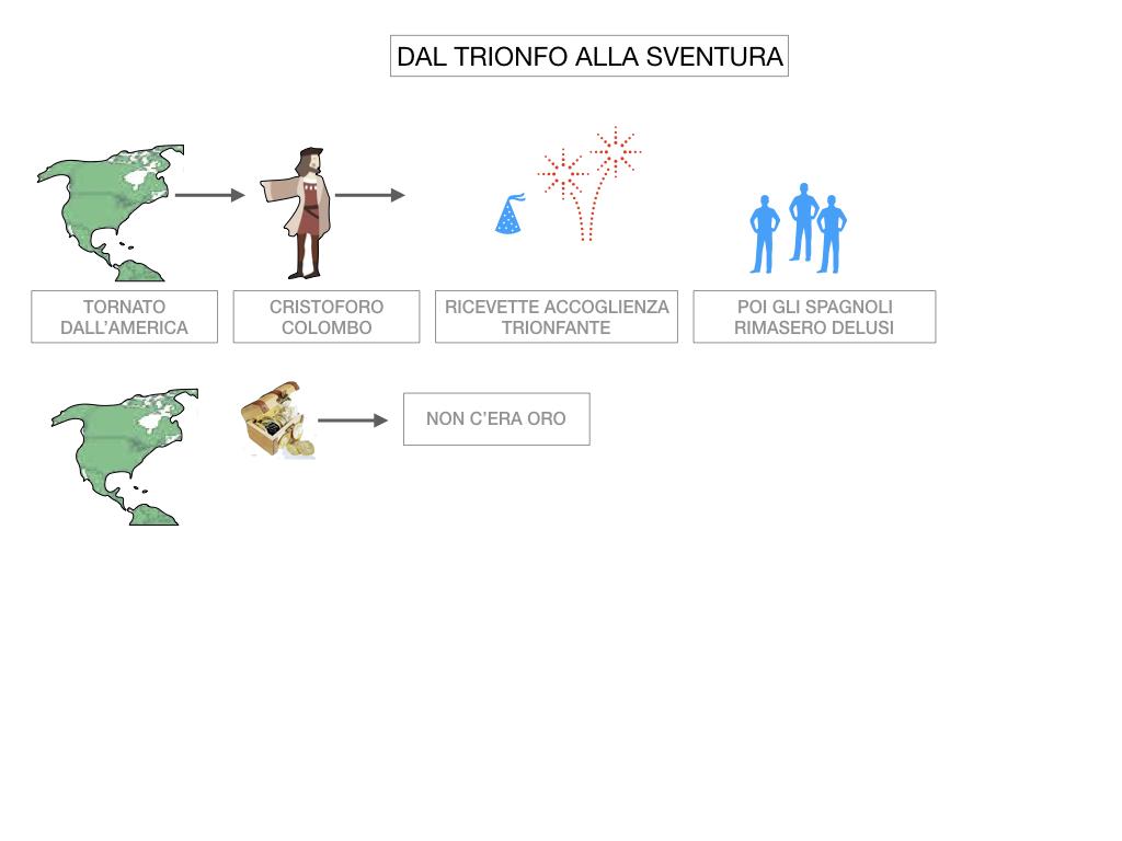 3. IL NUOVO MONDO LA SCOPERTA DELL'AMERICA_SIMULAZIONE.096