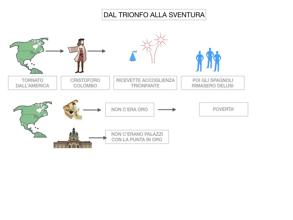 3. IL NUOVO MONDO LA SCOPERTA DELL'AMERICA_SIMULAZIONE.098