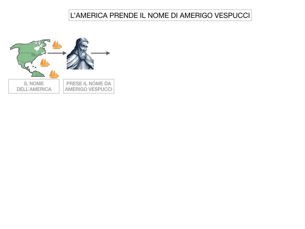 3. IL NUOVO MONDO LA SCOPERTA DELL'AMERICA_SIMULAZIONE.107