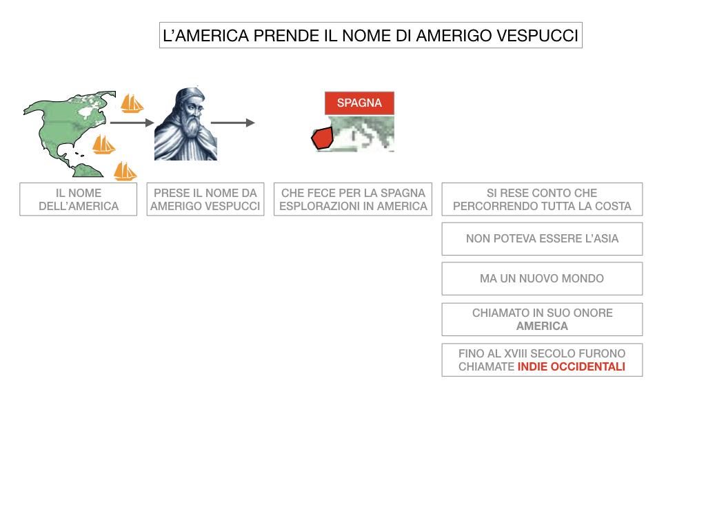 3. IL NUOVO MONDO LA SCOPERTA DELL'AMERICA_SIMULAZIONE.113