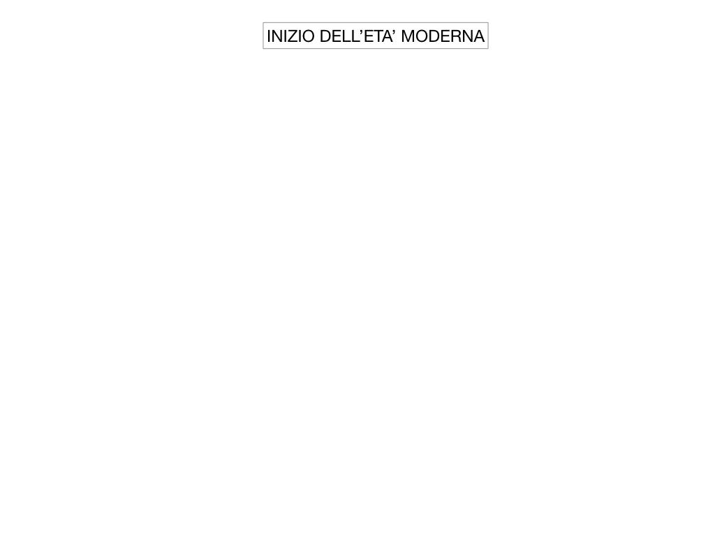 4. INIZIO DELL'ETA' MODERNA_SIMULAZIONE.001