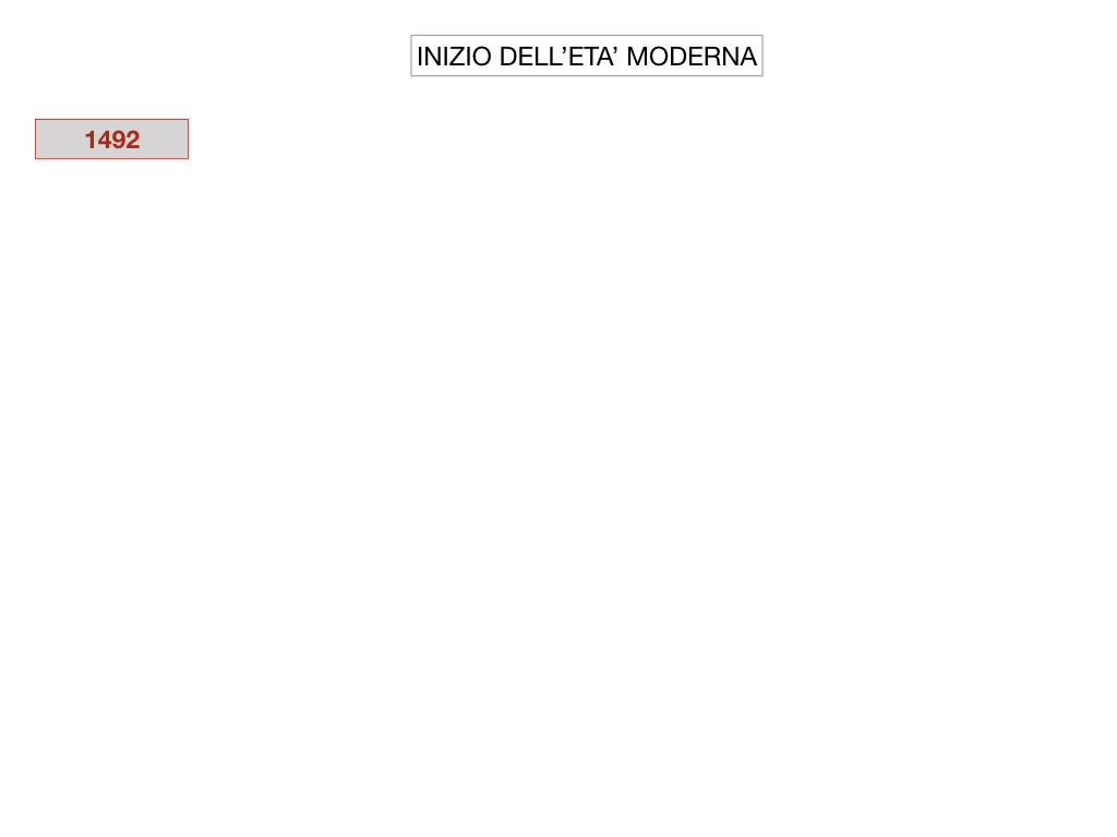 4. INIZIO DELL'ETA' MODERNA_SIMULAZIONE.002