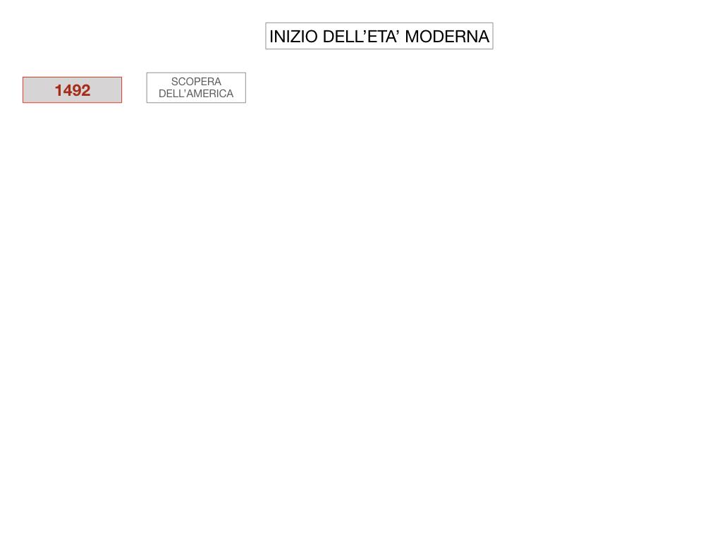 4. INIZIO DELL'ETA' MODERNA_SIMULAZIONE.003