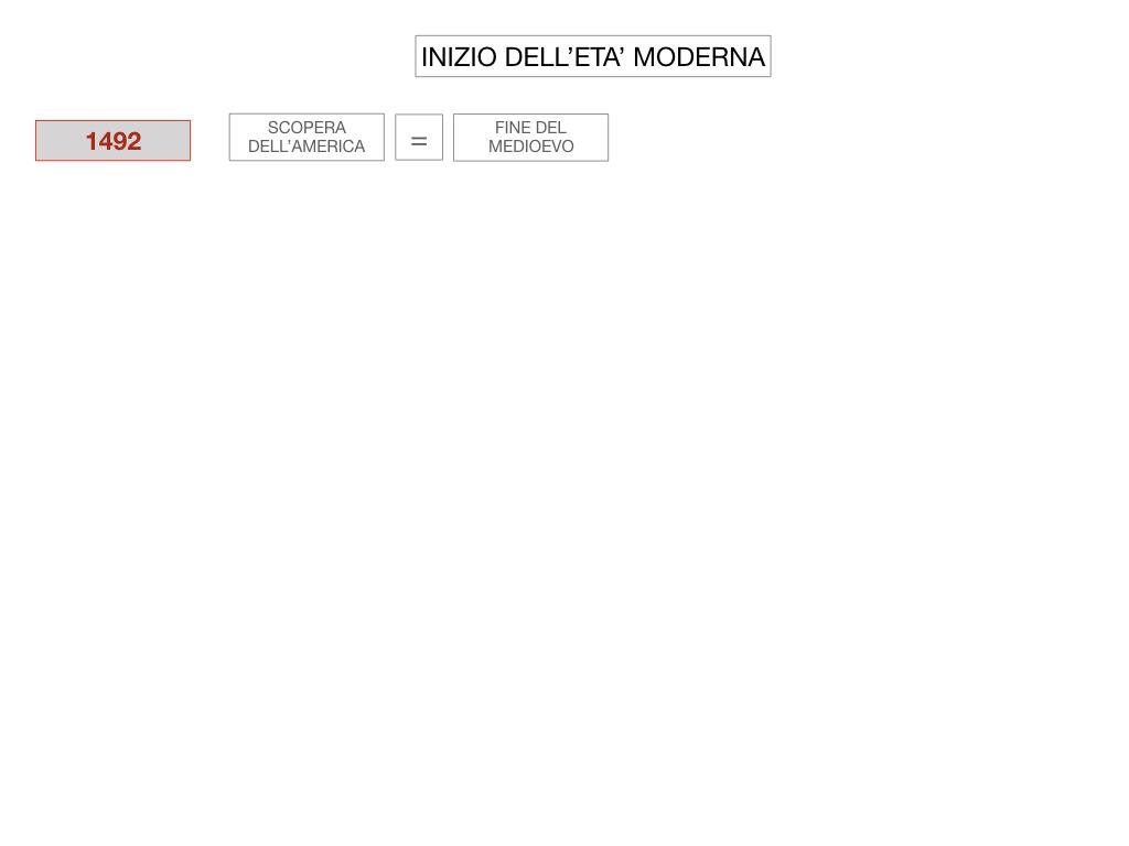 4. INIZIO DELL'ETA' MODERNA_SIMULAZIONE.004