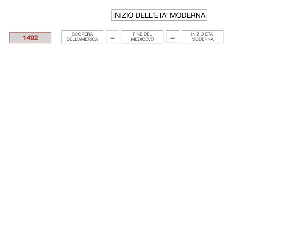 4. INIZIO DELL'ETA' MODERNA_SIMULAZIONE.005