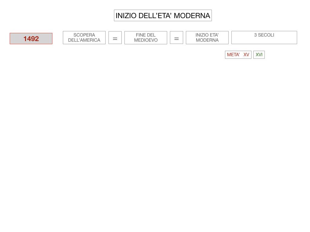 4. INIZIO DELL'ETA' MODERNA_SIMULAZIONE.008