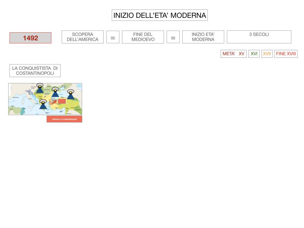 4. INIZIO DELL'ETA' MODERNA_SIMULAZIONE.011