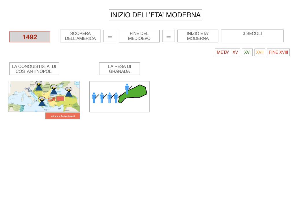 4. INIZIO DELL'ETA' MODERNA_SIMULAZIONE.012