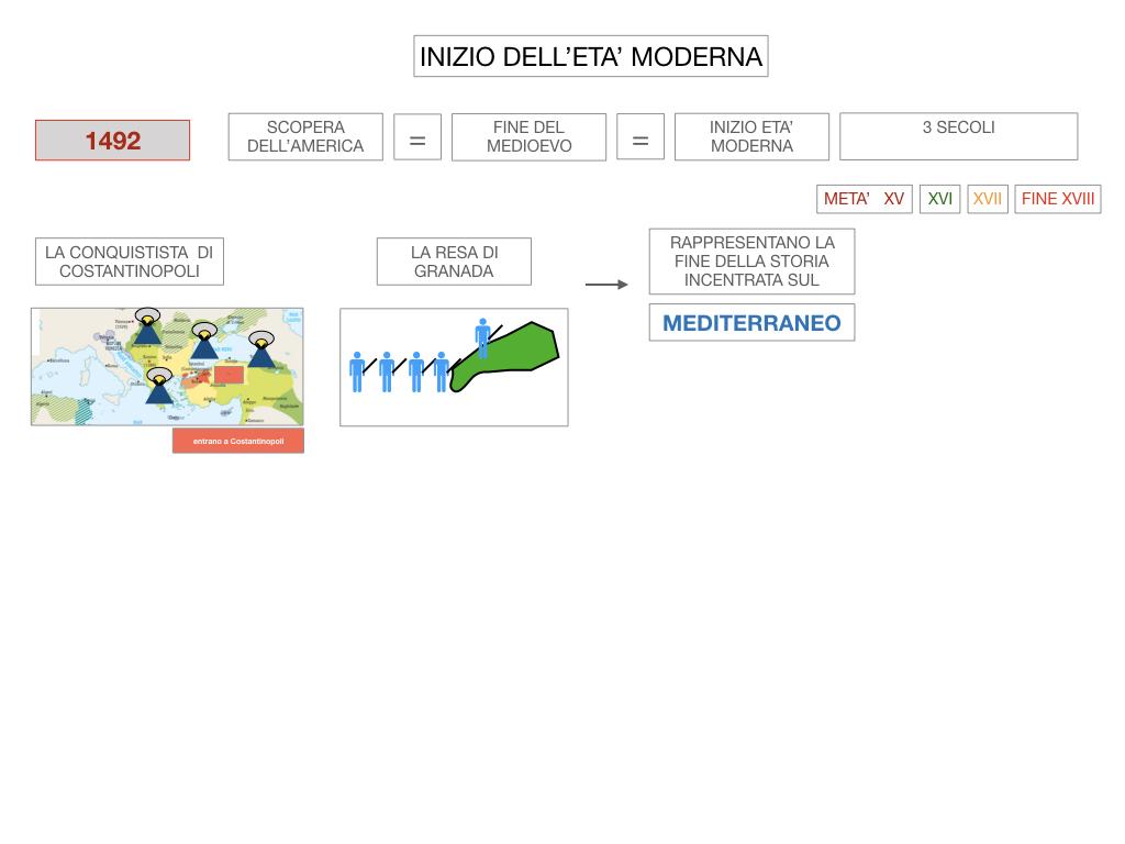 4. INIZIO DELL'ETA' MODERNA_SIMULAZIONE.013