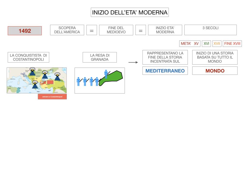 4. INIZIO DELL'ETA' MODERNA_SIMULAZIONE.015