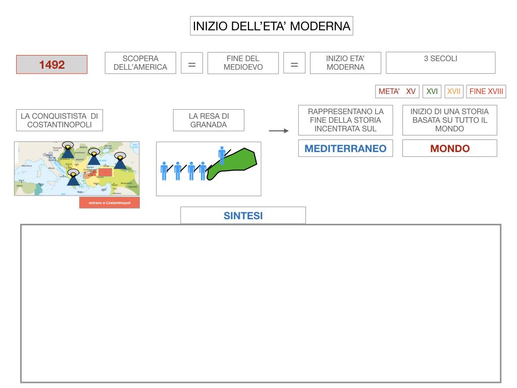 4. INIZIO DELL'ETA' MODERNA_SIMULAZIONE.016
