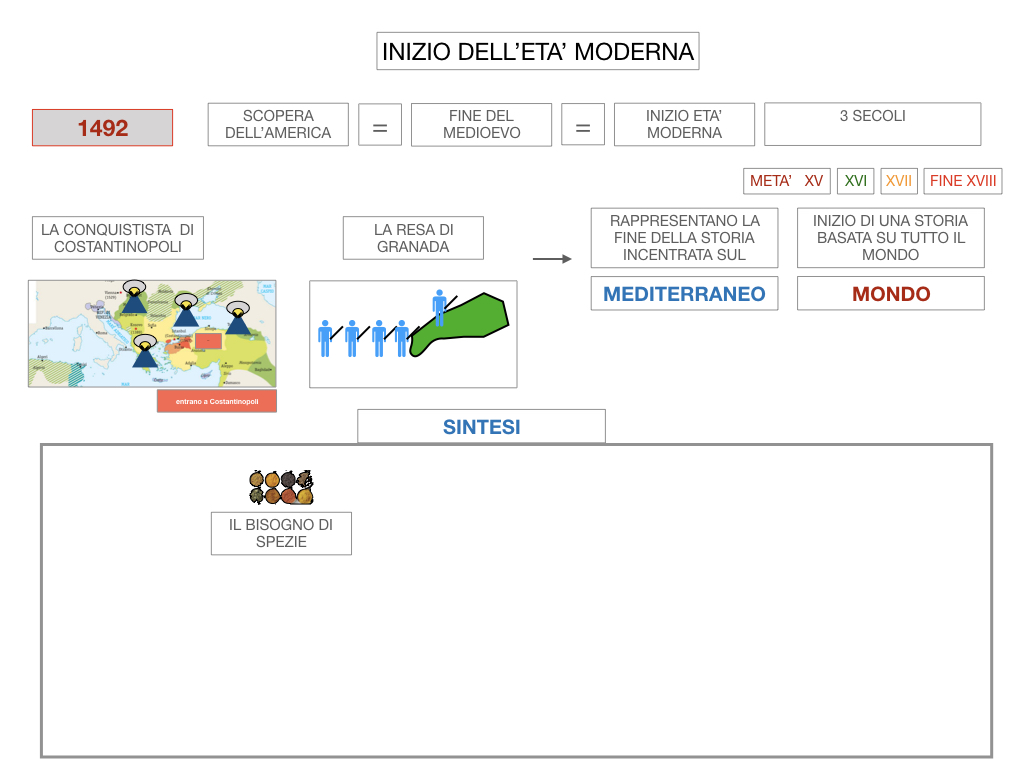 4. INIZIO DELL'ETA' MODERNA_SIMULAZIONE.017