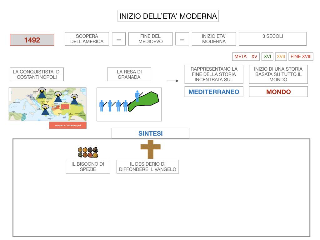 4. INIZIO DELL'ETA' MODERNA_SIMULAZIONE.018